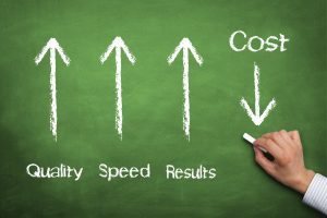 Increasing results while reducing costs in website investing